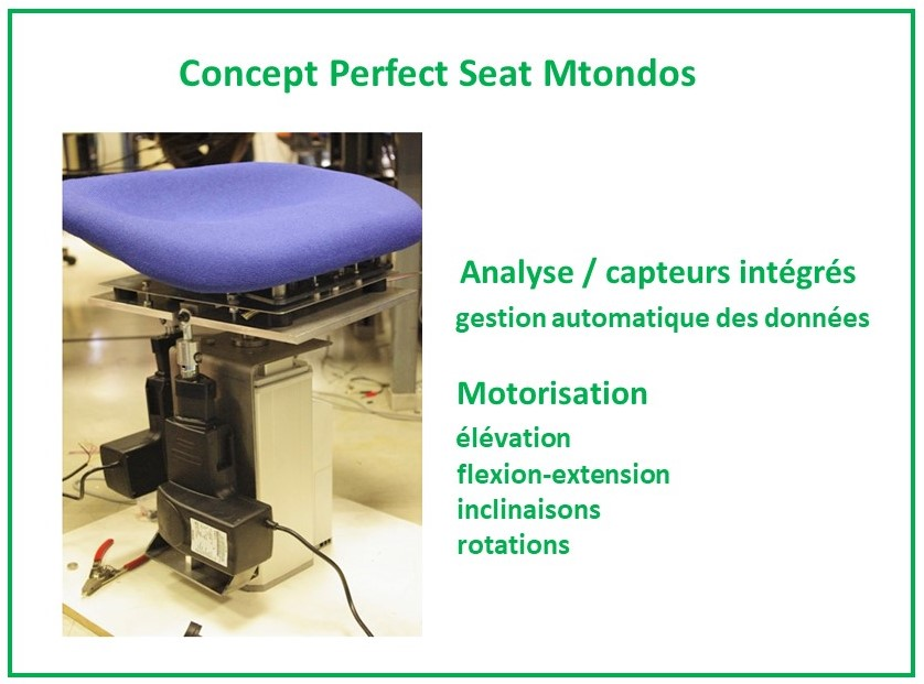 IMG concept perfect Seat